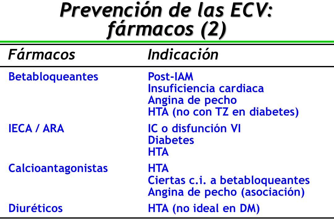 Prevención de las ECV: fármacos (2)
