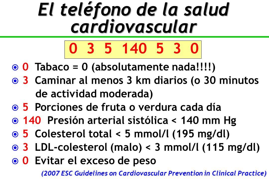 El teléfono de la salud cardiovascular