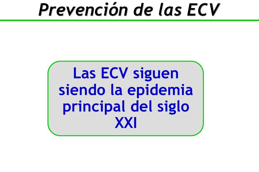 Las ECV siguen siendo la epidemia principal del siglo XXI
