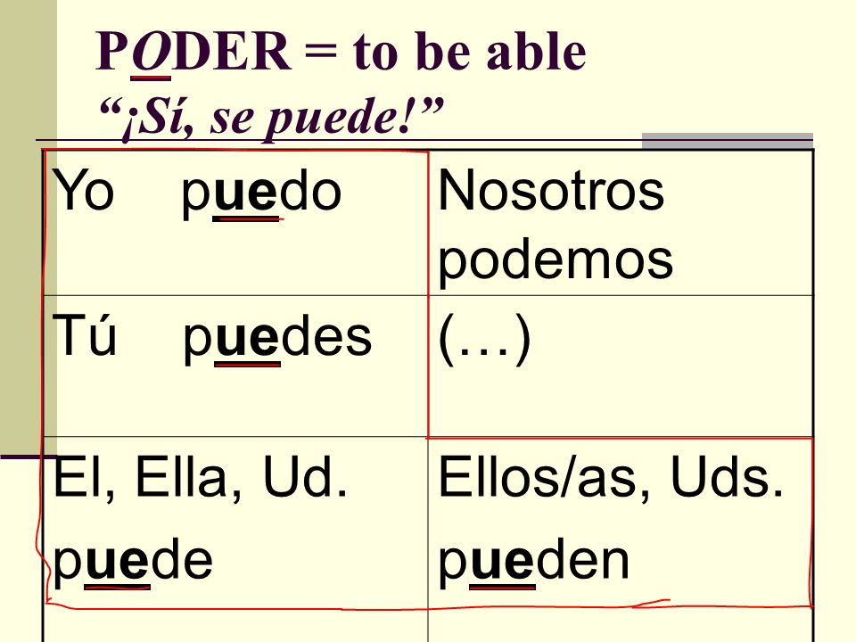 PODER = to be able ¡Sí, se puede!
