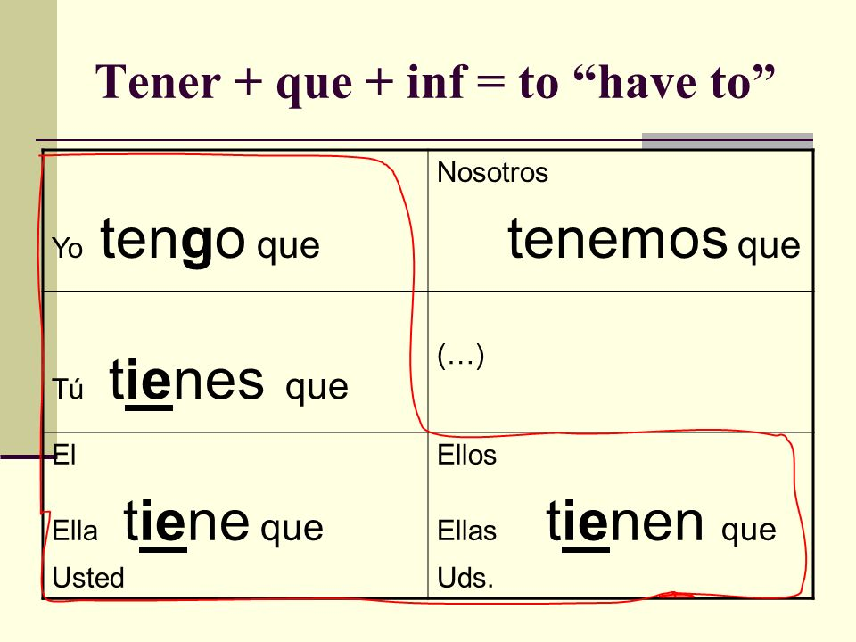 Tener + que + inf = to have to