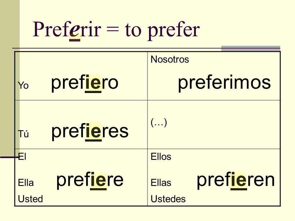 Preferir = to prefer Yo prefiero Nosotros preferimos Tú prefieres (…)
