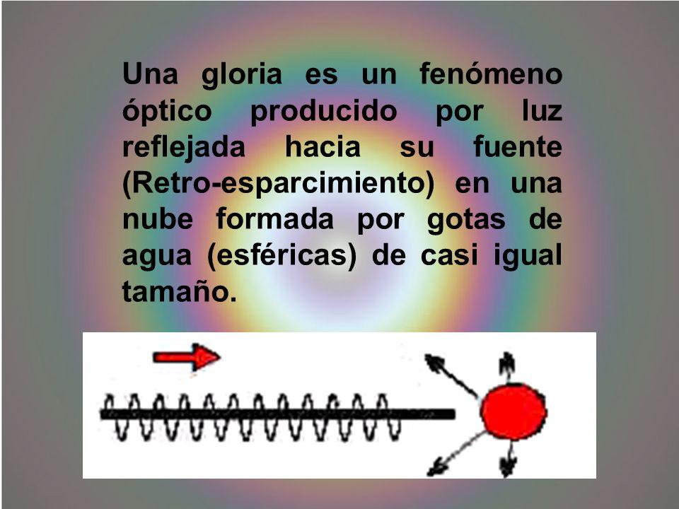 Una gloria es un fenómeno óptico producido por luz reflejada hacia su fuente (Retro-esparcimiento) en una nube formada por gotas de agua (esféricas) de casi igual tamaño.