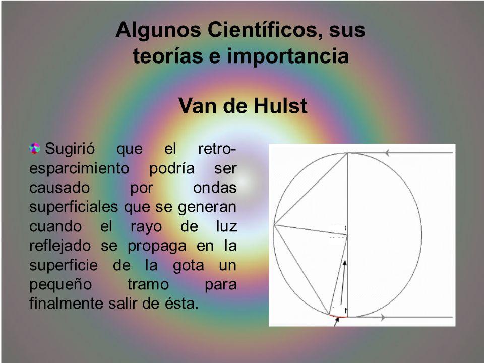 Algunos Científicos, sus teorías e importancia