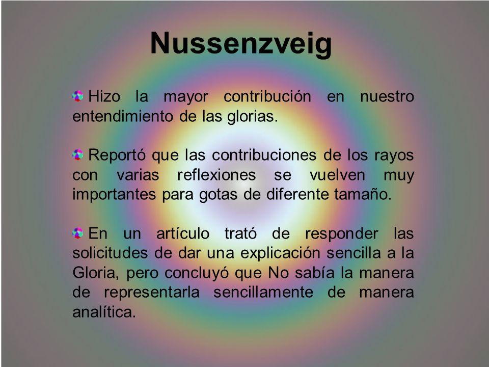 Nussenzveig Hizo la mayor contribución en nuestro entendimiento de las glorias.