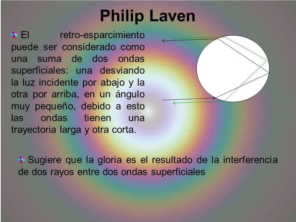 Philip Laven