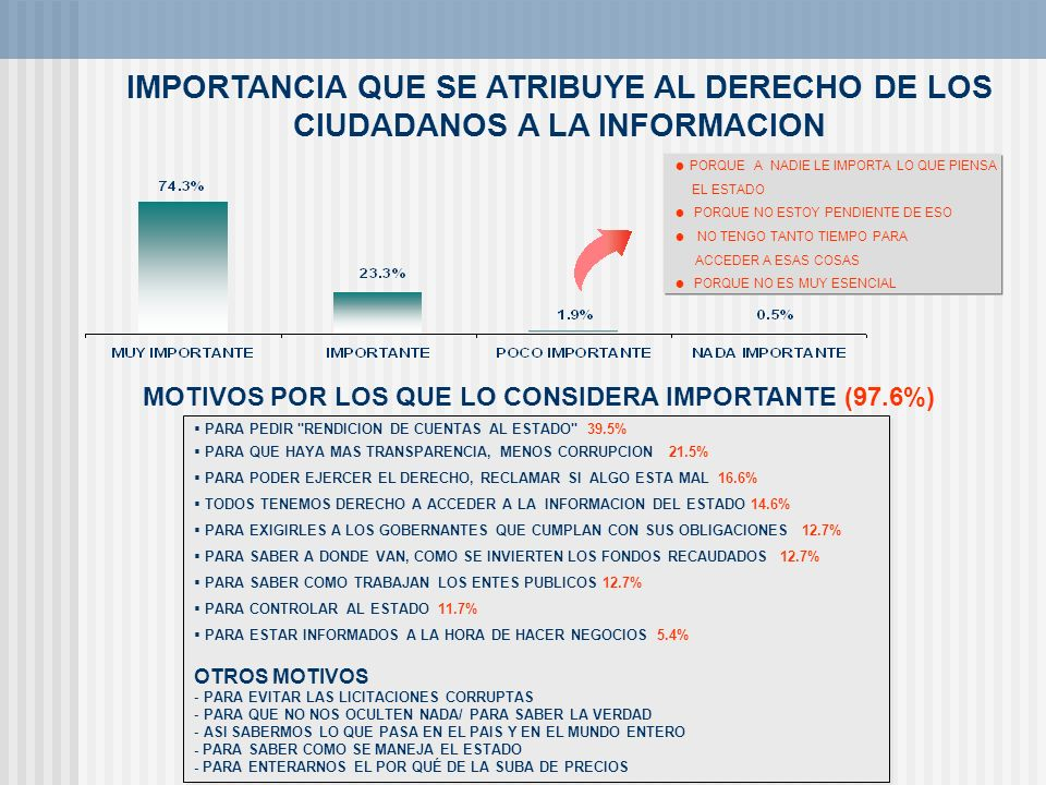 IMPORTANCIA QUE SE ATRIBUYE AL DERECHO DE LOS CIUDADANOS A LA INFORMACION