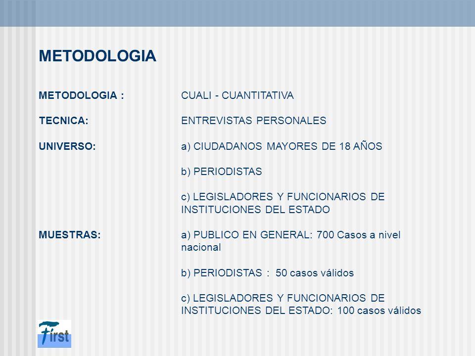 METODOLOGIA METODOLOGIA : CUALI - CUANTITATIVA
