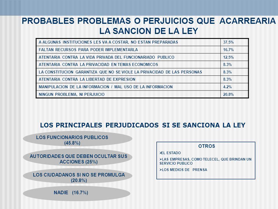 PROBABLES PROBLEMAS O PERJUICIOS QUE ACARREARIA LA SANCION DE LA LEY
