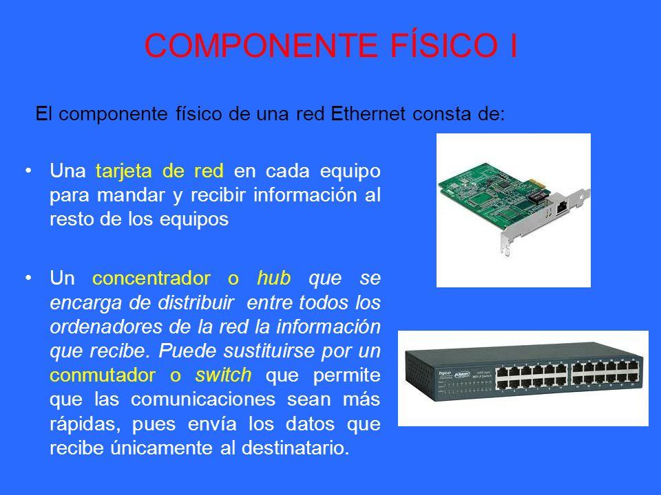 COMPONENTE FÍSICO I El componente físico de una red Ethernet consta de: