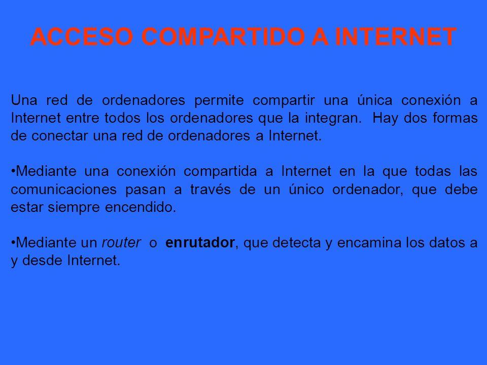 ACCESO COMPARTIDO A INTERNET