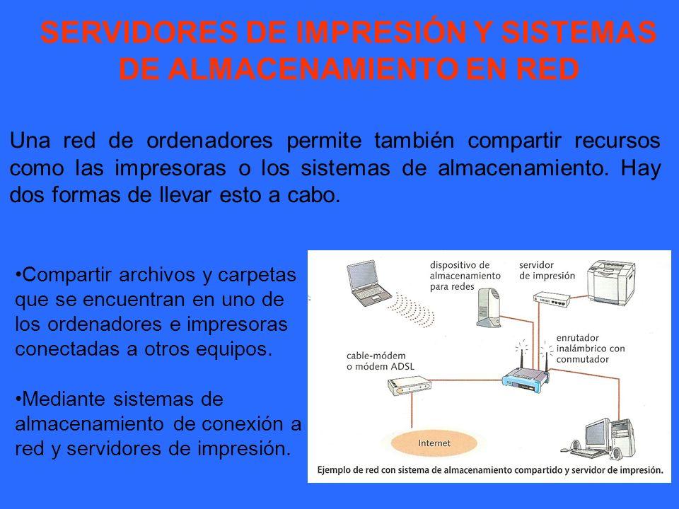 SERVIDORES DE IMPRESIÓN Y SISTEMAS DE ALMACENAMIENTO EN RED
