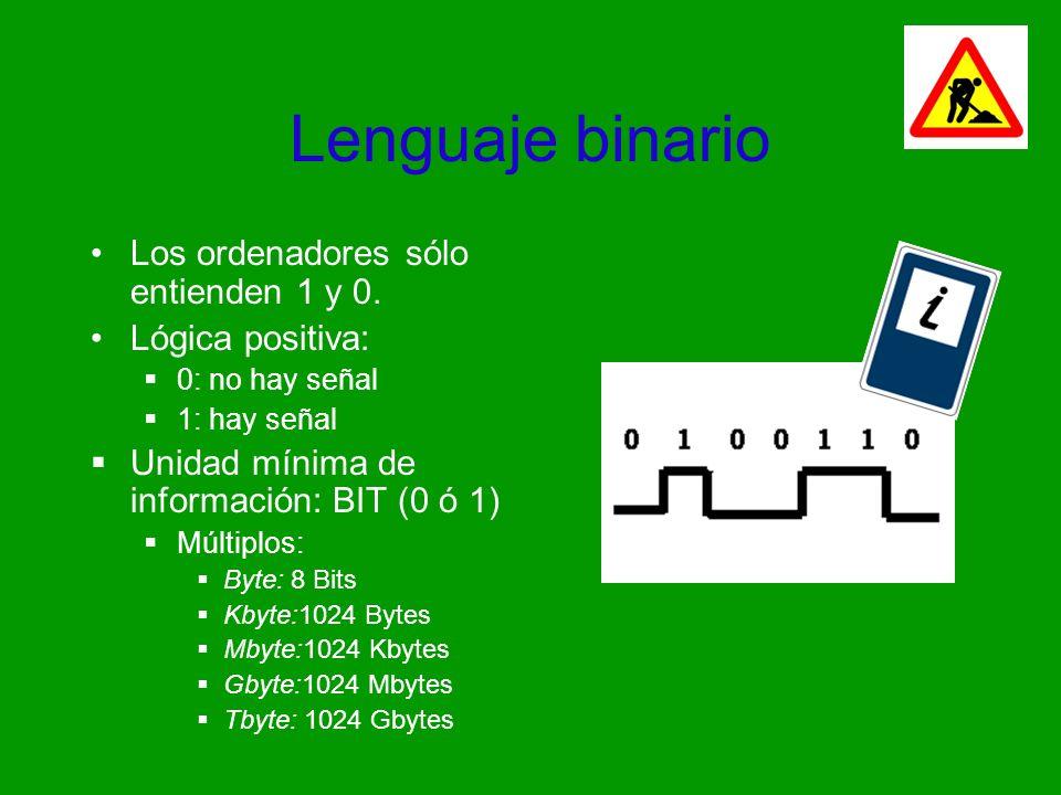 Lenguaje binario Los ordenadores sólo entienden 1 y 0.