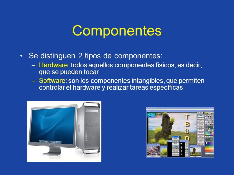 Componentes Se distinguen 2 tipos de componentes: