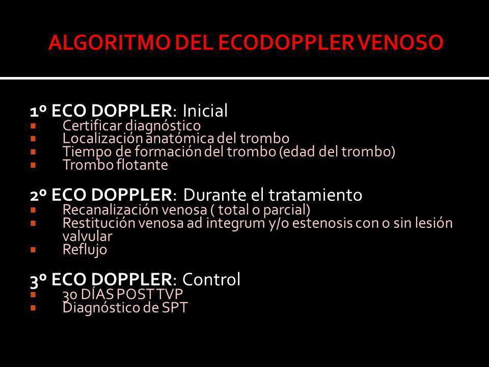 ALGORITMO DEL ECODOPPLER VENOSO