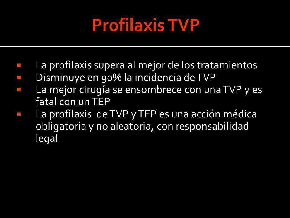 Profilaxis TVP La profilaxis supera al mejor de los tratamientos
