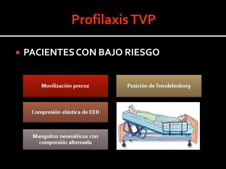 Profilaxis TVP PACIENTES CON BAJO RIESGO Movilización precoz