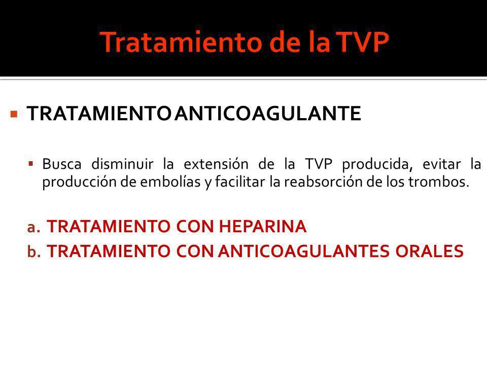 Tratamiento de la TVP TRATAMIENTO ANTICOAGULANTE