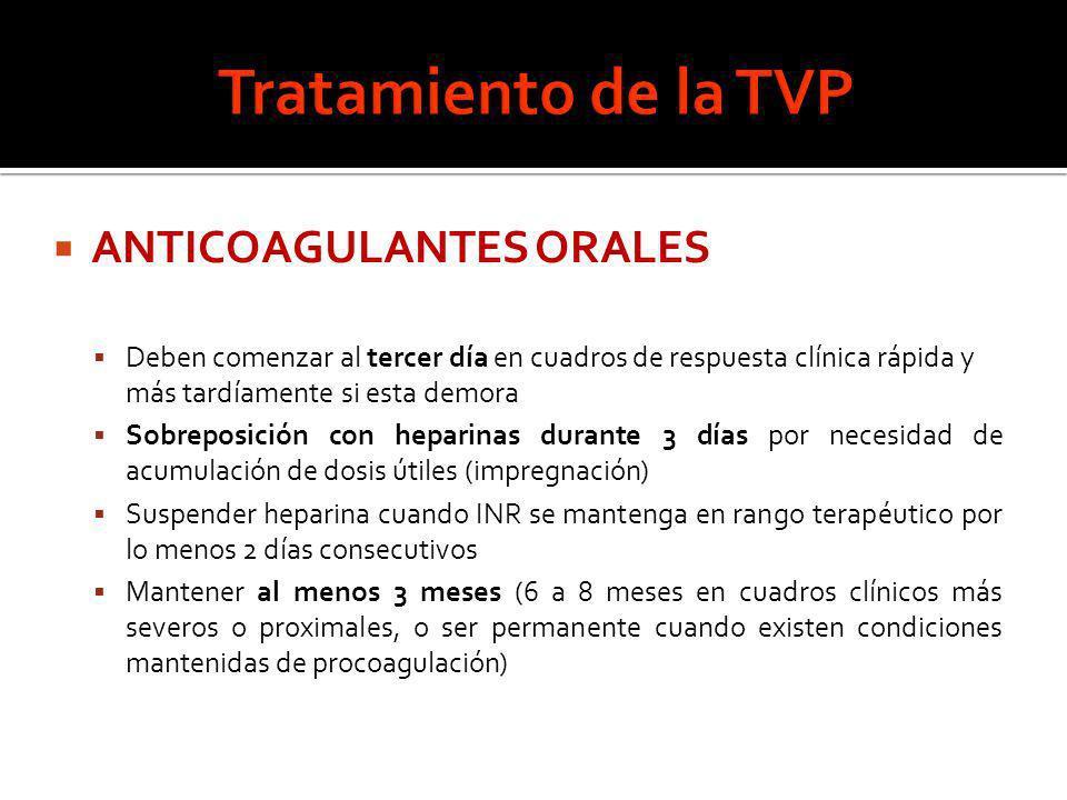 Tratamiento de la TVP ANTICOAGULANTES ORALES