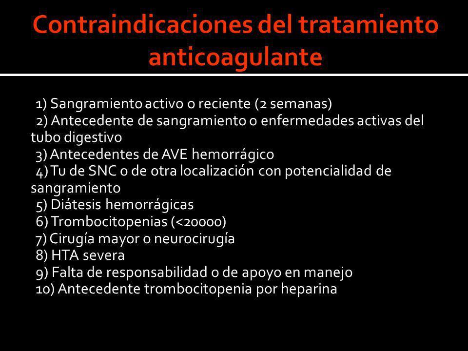 Contraindicaciones del tratamiento anticoagulante