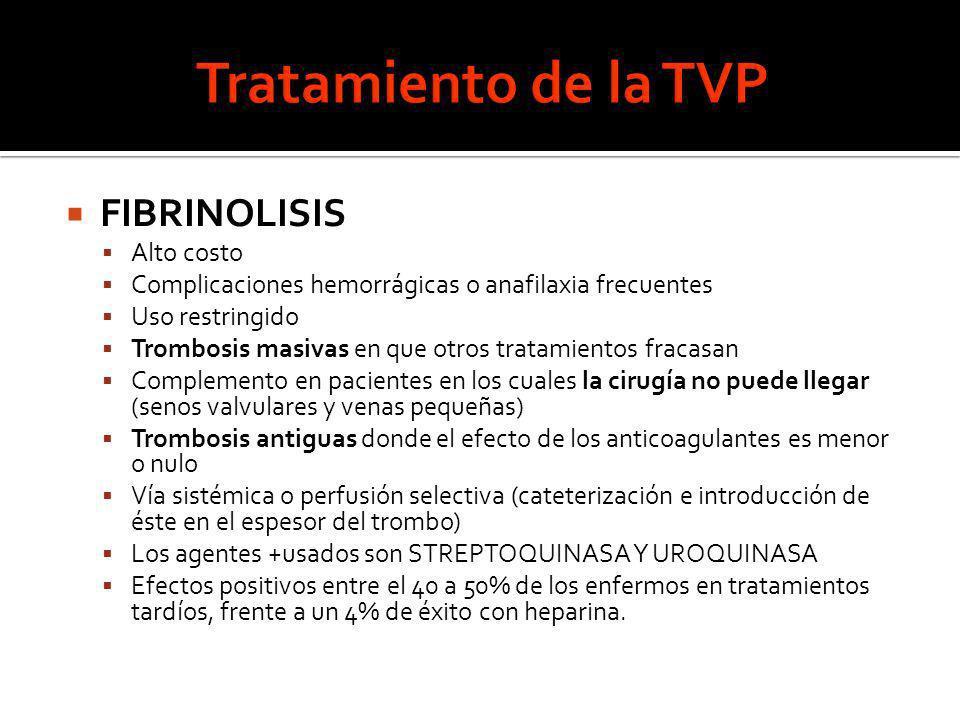 Tratamiento de la TVP FIBRINOLISIS Alto costo