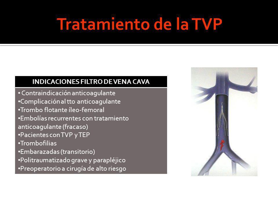 INDICACIONES FILTRO DE VENA CAVA