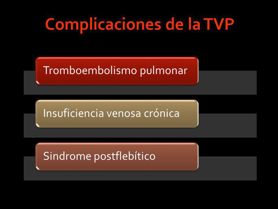 Complicaciones de la TVP