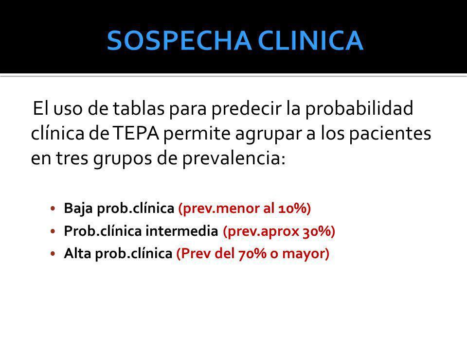 SOSPECHA CLINICA El uso de tablas para predecir la probabilidad clínica de TEPA permite agrupar a los pacientes en tres grupos de prevalencia: