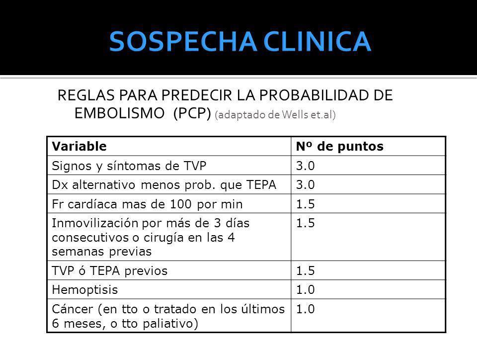 SOSPECHA CLINICA REGLAS PARA PREDECIR LA PROBABILIDAD DE EMBOLISMO (PCP) (adaptado de Wells et.al)