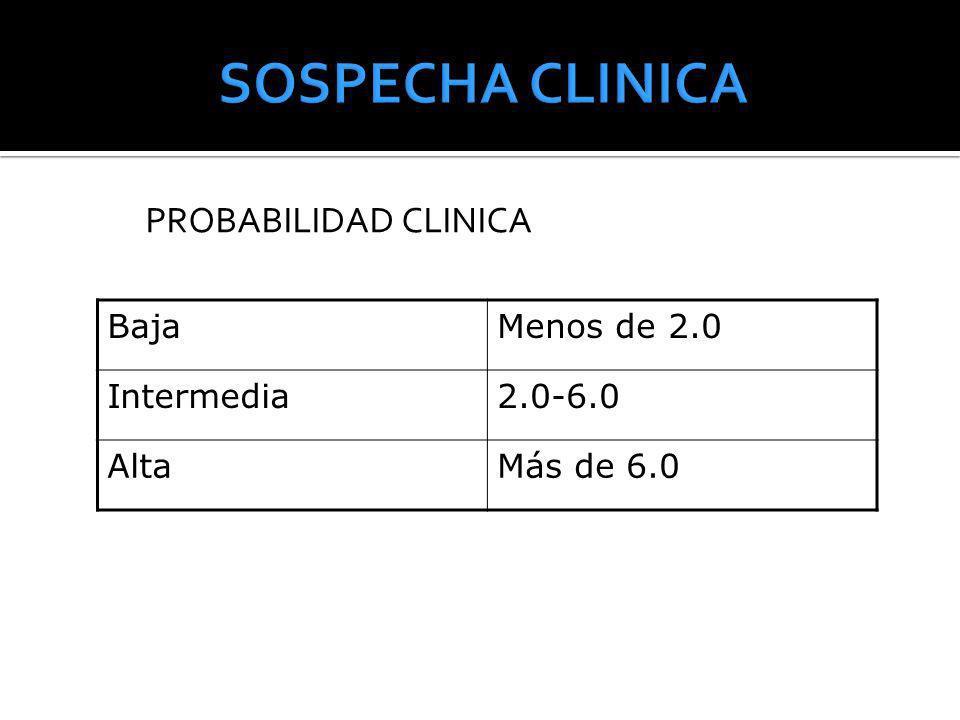 SOSPECHA CLINICA PROBABILIDAD CLINICA Baja Menos de 2.0 Intermedia