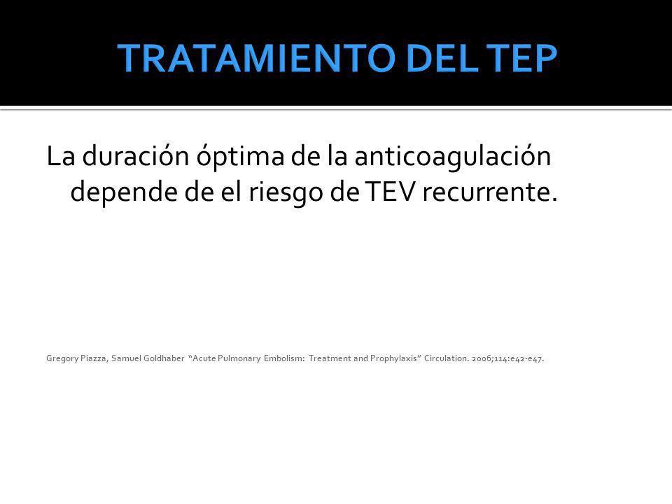 TRATAMIENTO DEL TEP La duración óptima de la anticoagulación depende de el riesgo de TEV recurrente.