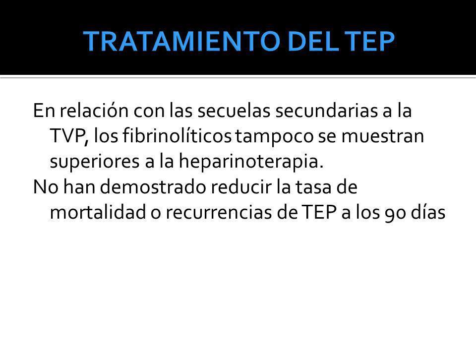 TRATAMIENTO DEL TEP En relación con las secuelas secundarias a la TVP, los fibrinolíticos tampoco se muestran superiores a la heparinoterapia.