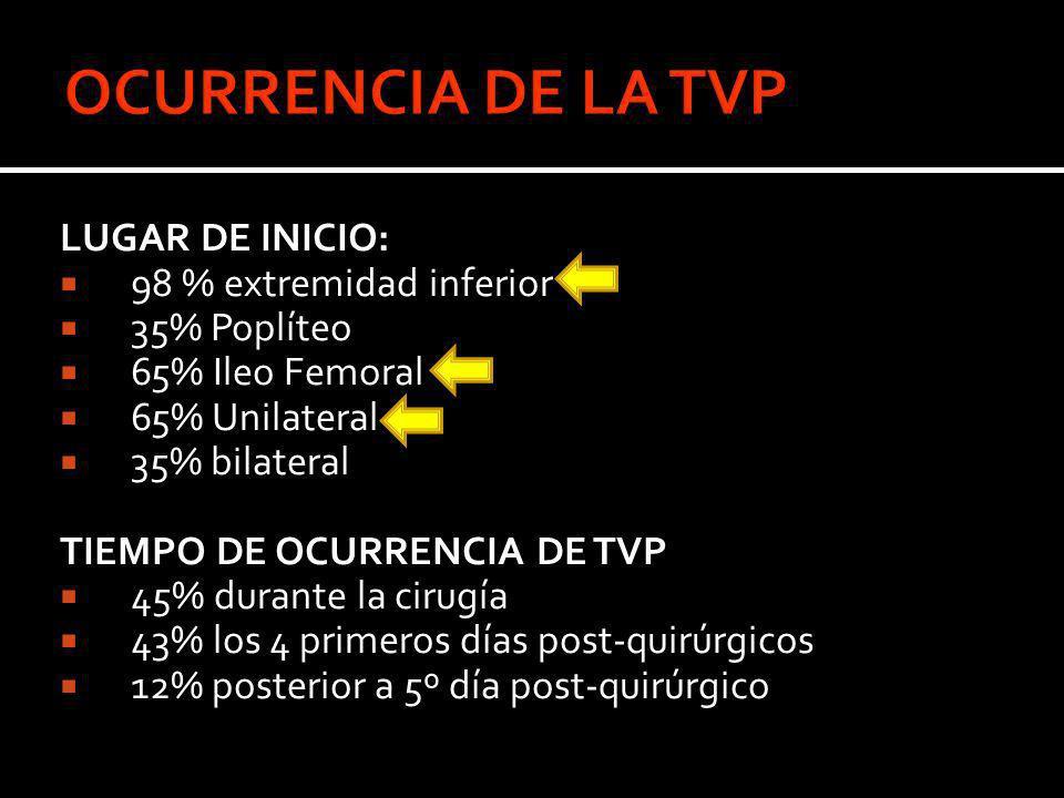 OCURRENCIA DE LA TVP LUGAR DE INICIO: 98 % extremidad inferior