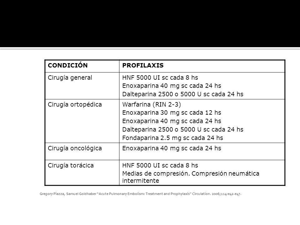 Enoxaparina 40 mg sc cada 24 hs