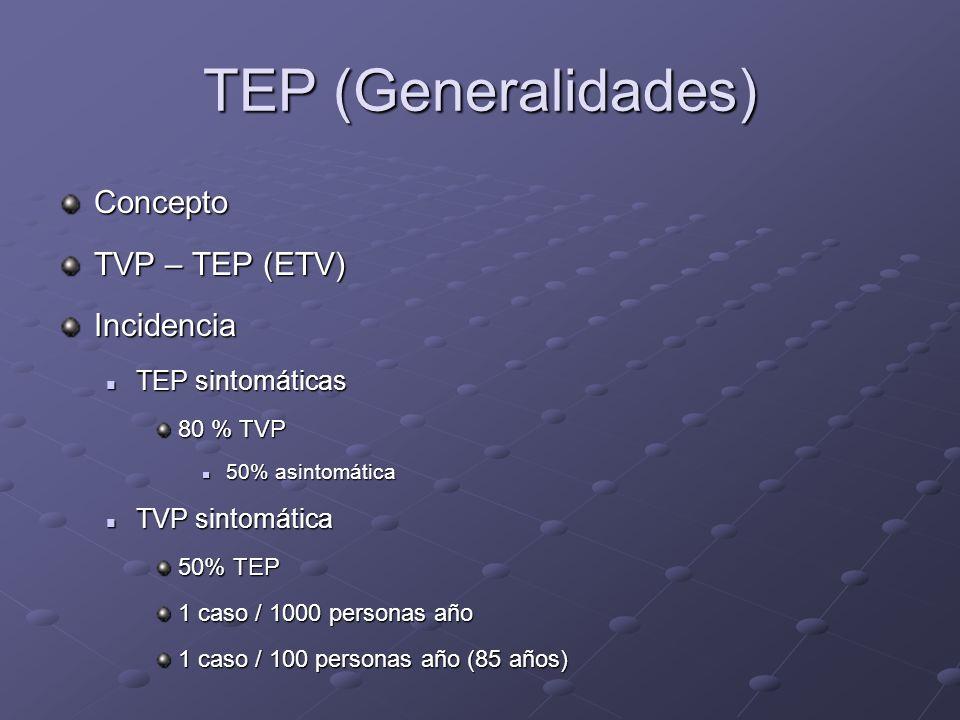 TEP (Generalidades) Concepto TVP – TEP (ETV) Incidencia