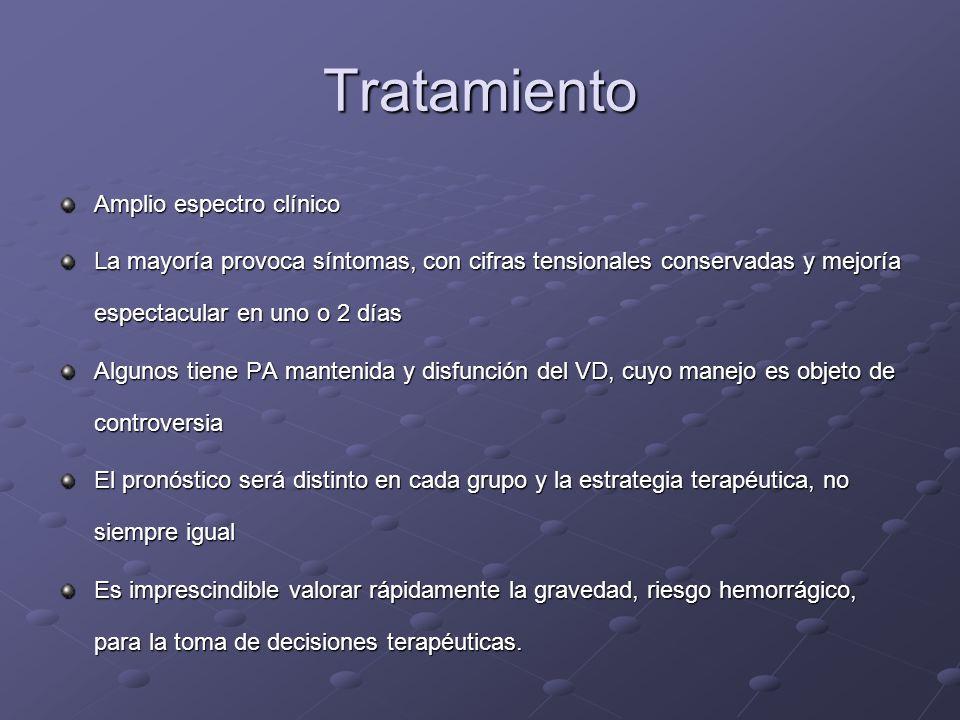 Tratamiento Amplio espectro clínico
