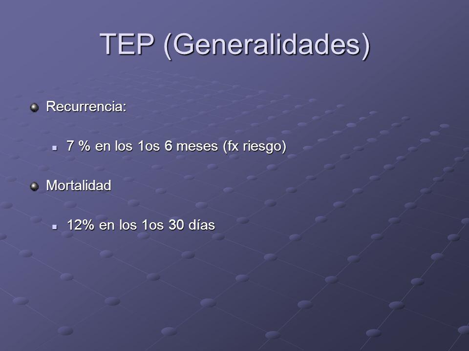 TEP (Generalidades) Recurrencia: 7 % en los 1os 6 meses (fx riesgo)