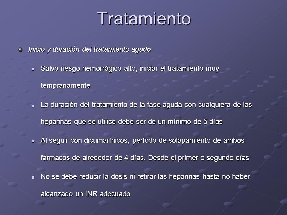 Tratamiento Inicio y duración del tratamiento agudo