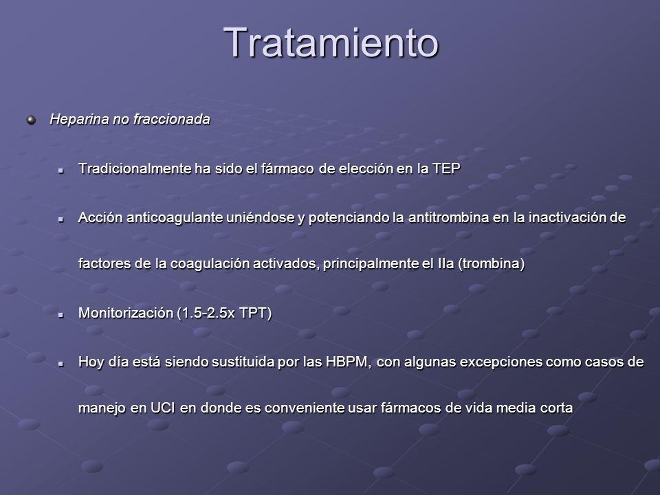 Tratamiento Heparina no fraccionada