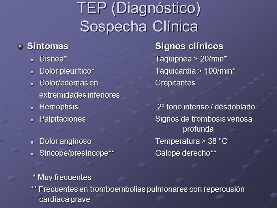 TEP (Diagnóstico) Sospecha Clínica
