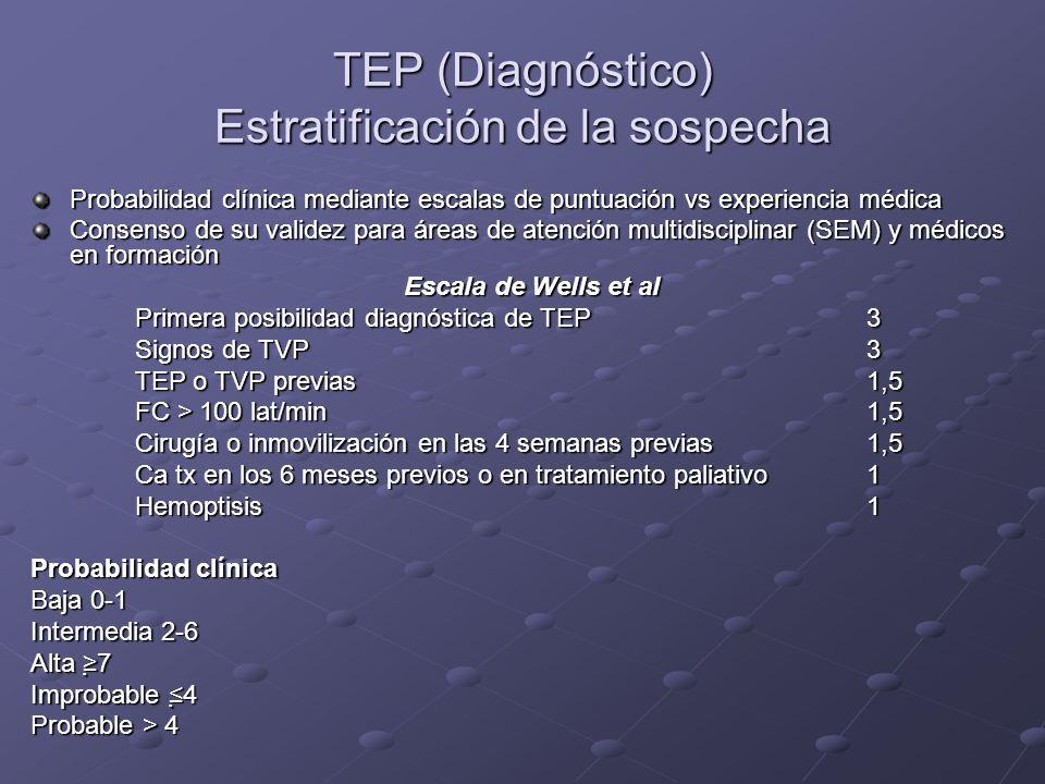 TEP (Diagnóstico) Estratificación de la sospecha