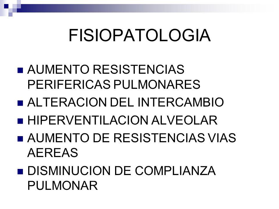 FISIOPATOLOGIA AUMENTO RESISTENCIAS PERIFERICAS PULMONARES