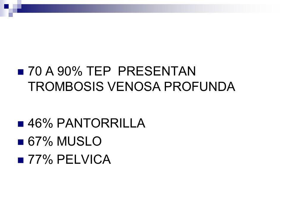 70 A 90% TEP PRESENTAN TROMBOSIS VENOSA PROFUNDA