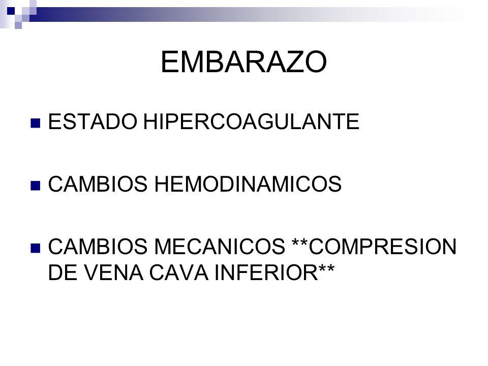 EMBARAZO ESTADO HIPERCOAGULANTE CAMBIOS HEMODINAMICOS
