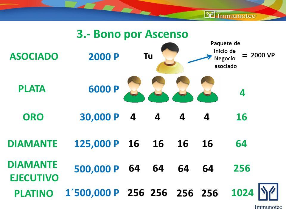 3.- Bono por Ascenso ASOCIADO 2000 P = PLATA 6000 P 4 ORO 30,000 P 4 4