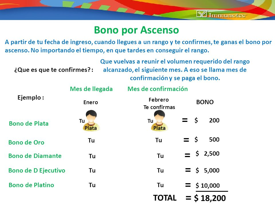 = = = = = = Bono por Ascenso TOTAL $ 18,200