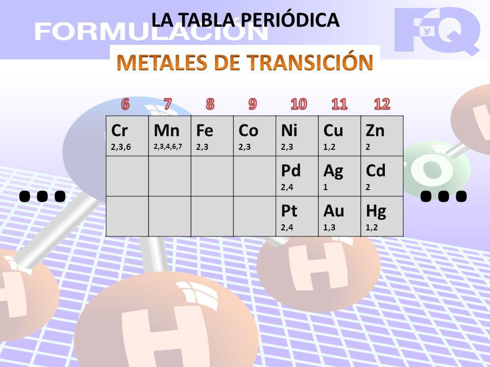 … … METALES DE TRANSICIÓN LA TABLA PERIÓDICA Cr Mn Fe Co Ni Pd Pt Cu