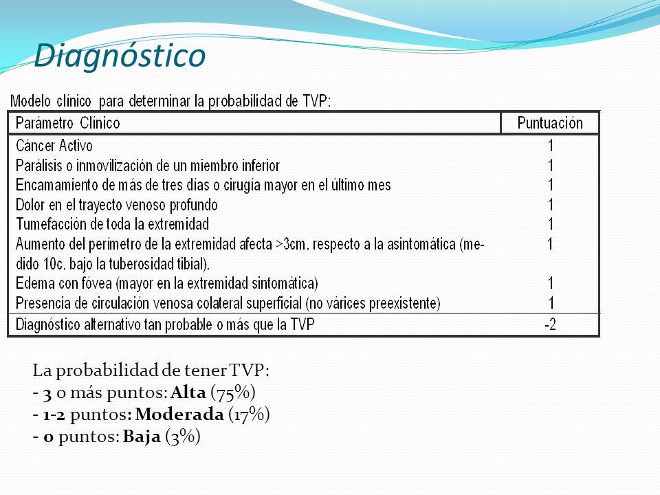 Diagnóstico La probabilidad de tener TVP: - 3 o más puntos: Alta (75%)