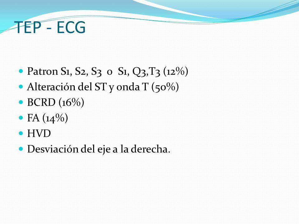 TEP - ECG Patron S1, S2, S3 o S1, Q3,T3 (12%)