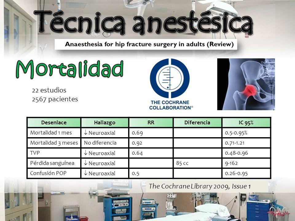 Técnica anestésica Mortalidad 22 estudios 2567 pacientes